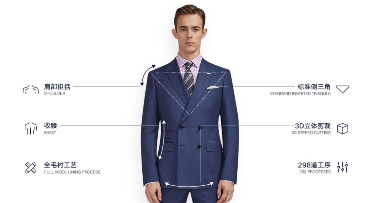 几十种细节挑选,衣邦人定制衬衫,总有一款适合你